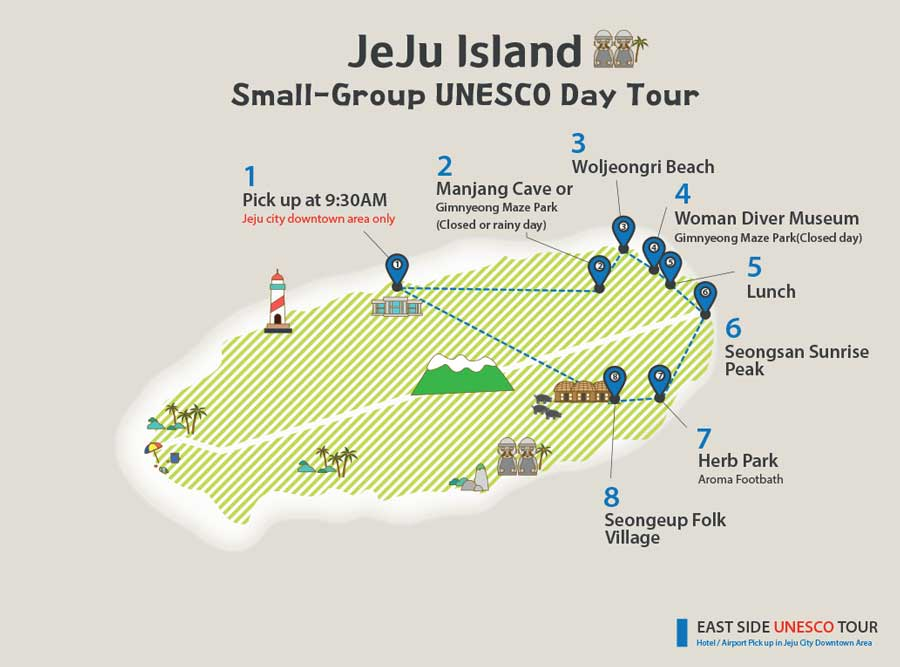 UNESCO-East-Course